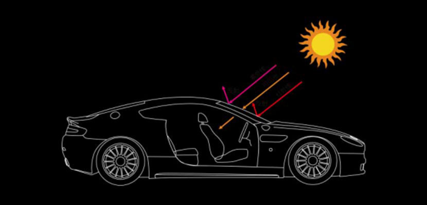 挑选汽车贴膜太阳膜知识,汽车贴膜太阳膜价格